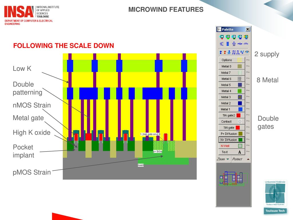 Future Trends In Nano Cmos Cell Design With Microwind Ppt Download Simulation Of The Circuit 31