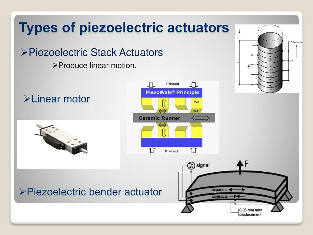Presentation On Actuators Ppt Download Linear Slide Actuator Wiring Diagram Types Of Piezoelectric