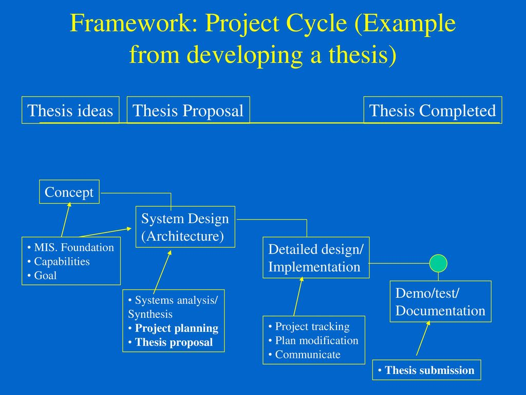 Introduction to Project Management - ppt download