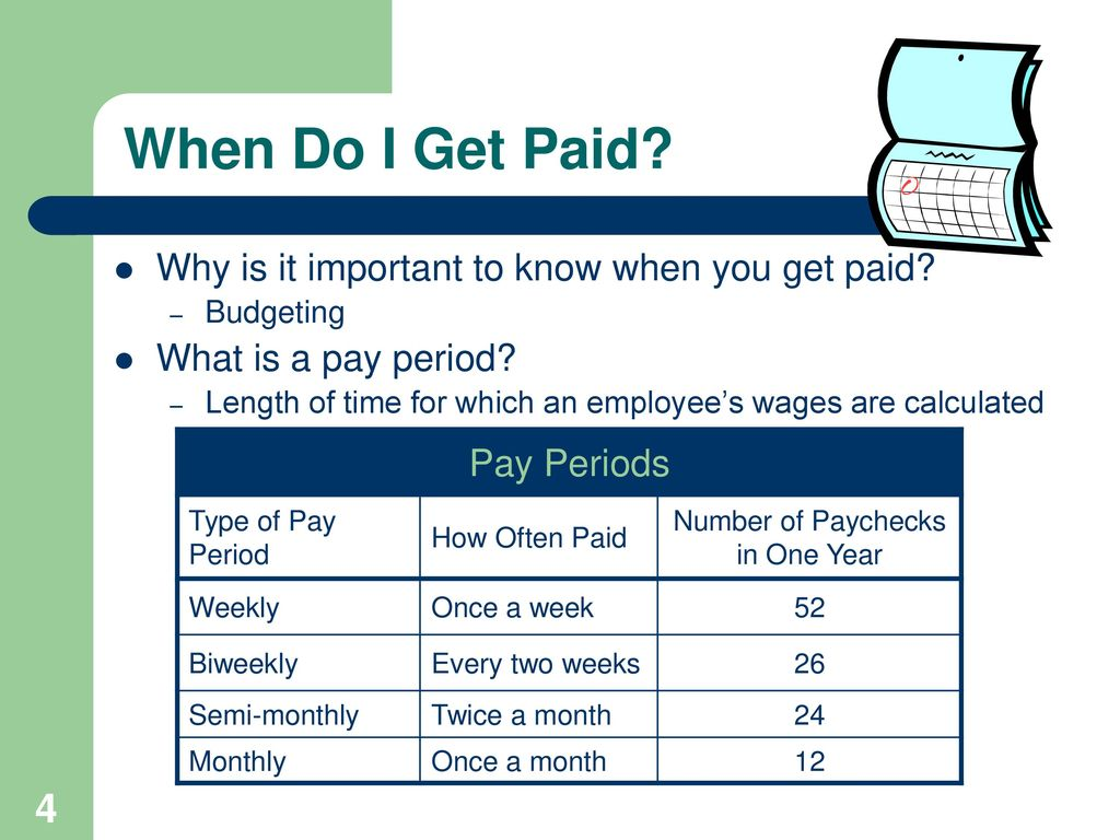 Earning Income How Can I Get Paid?  - ppt download