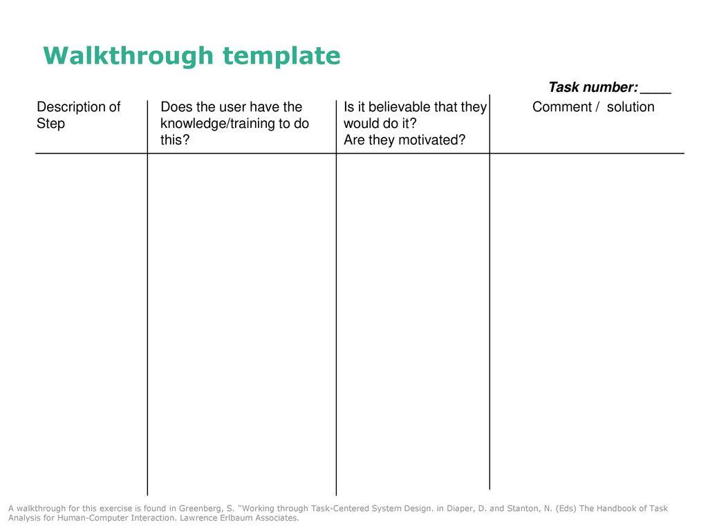 Methodology Outline Task Analysis User Definition Conceptual Design