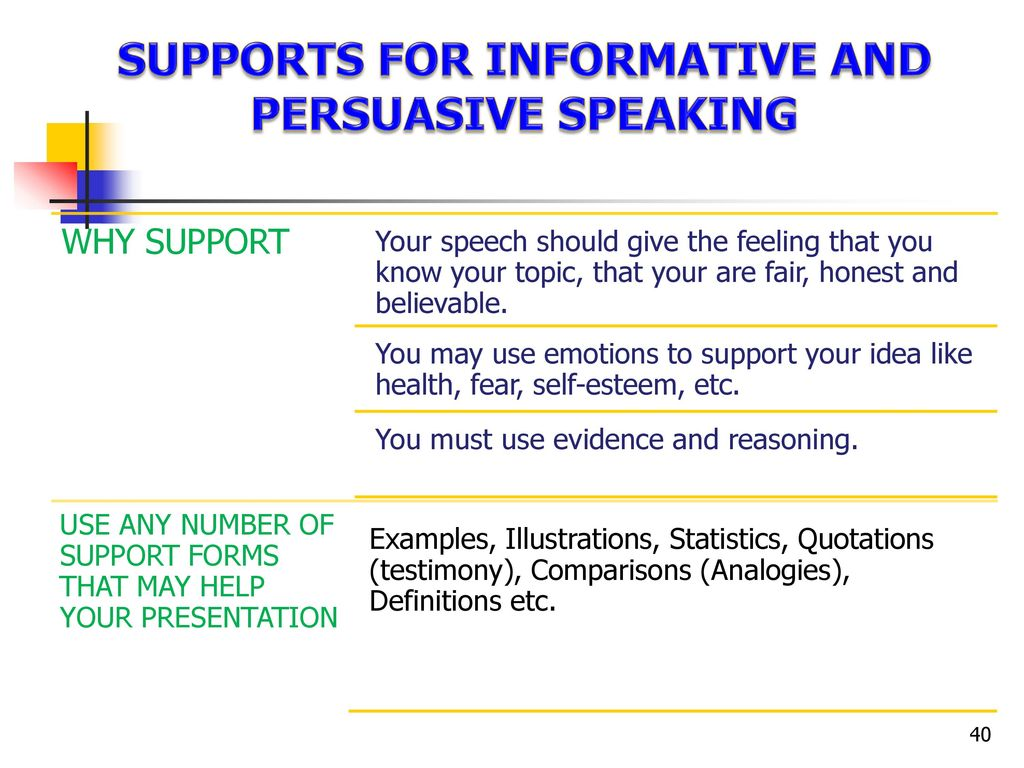 persuasive speech should cultural traditions adapt Chapter 10 delivering a speech  and then play through vivid images in your mind of giving a successful speech this should be  very old exercise traditions.