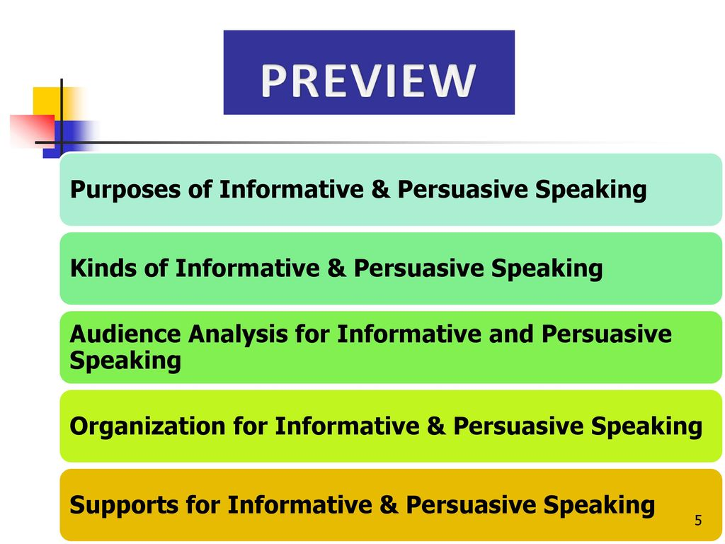 strategies for successful informative and persuasive speaking