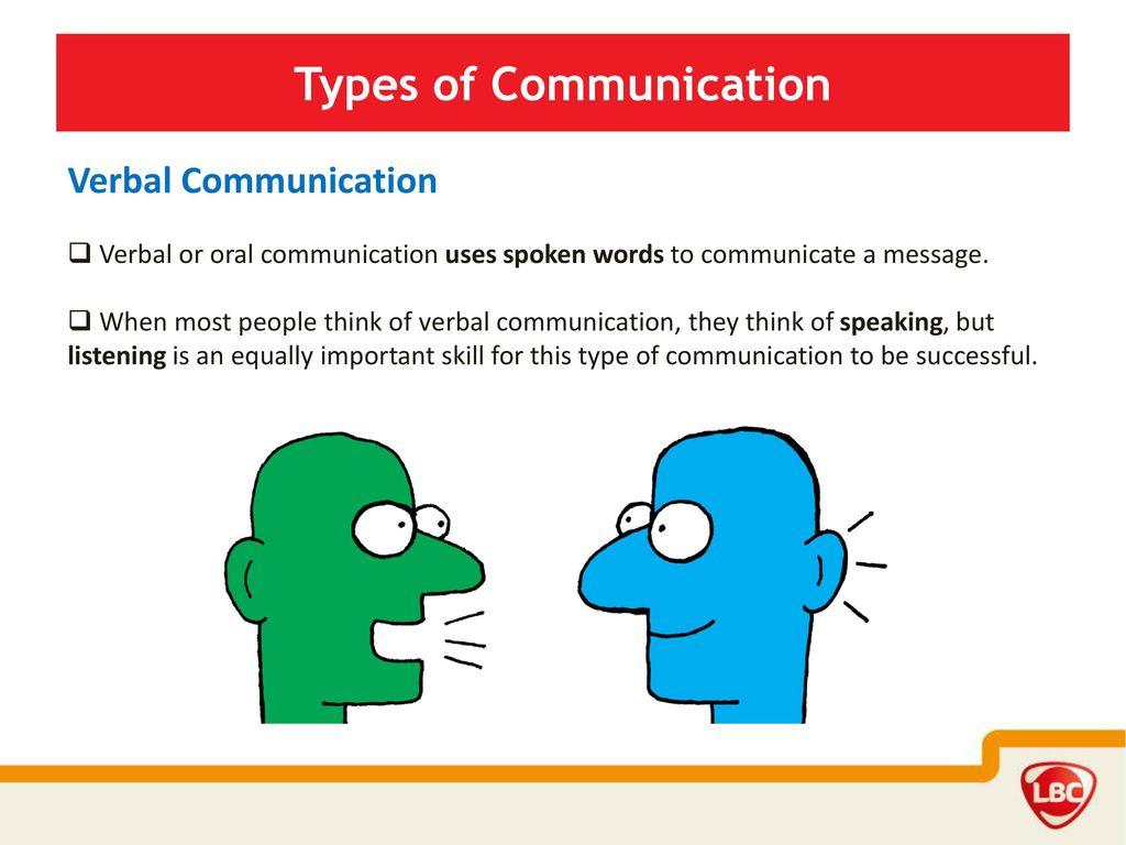 Communication Skills Basic Training - ppt download