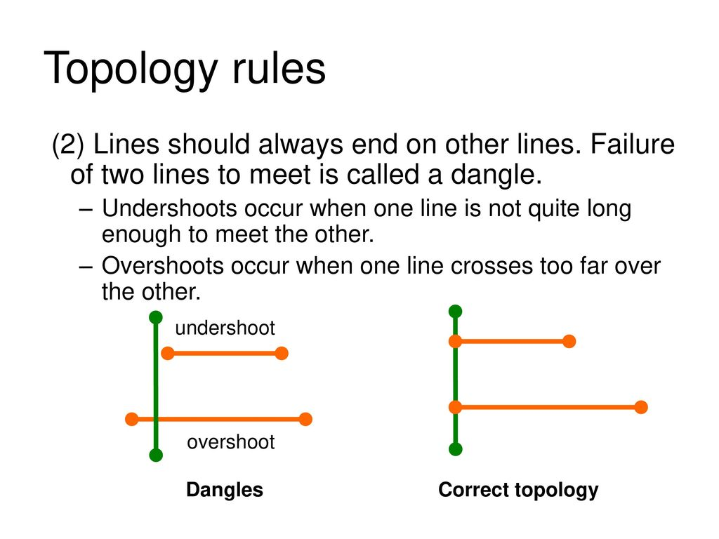 Chapter 13 Editing and Topology  - ppt download
