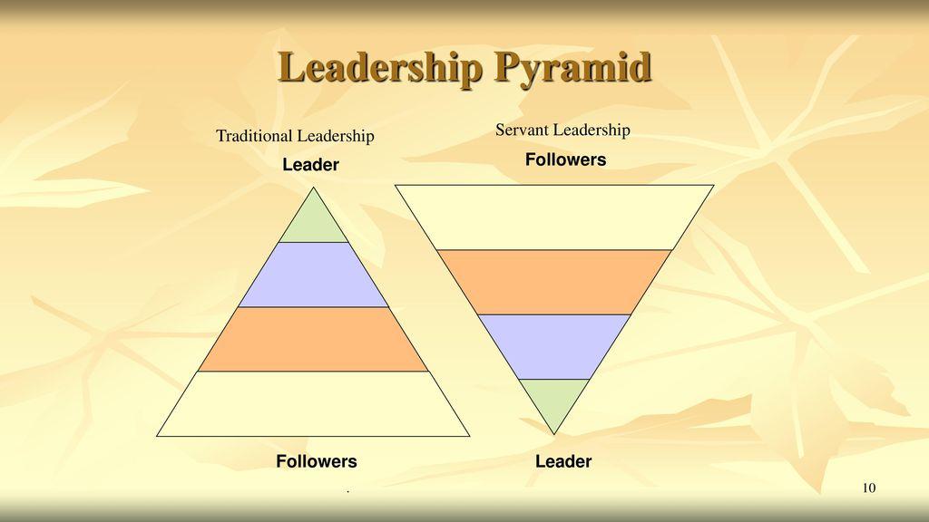 what is servant leadership pdf