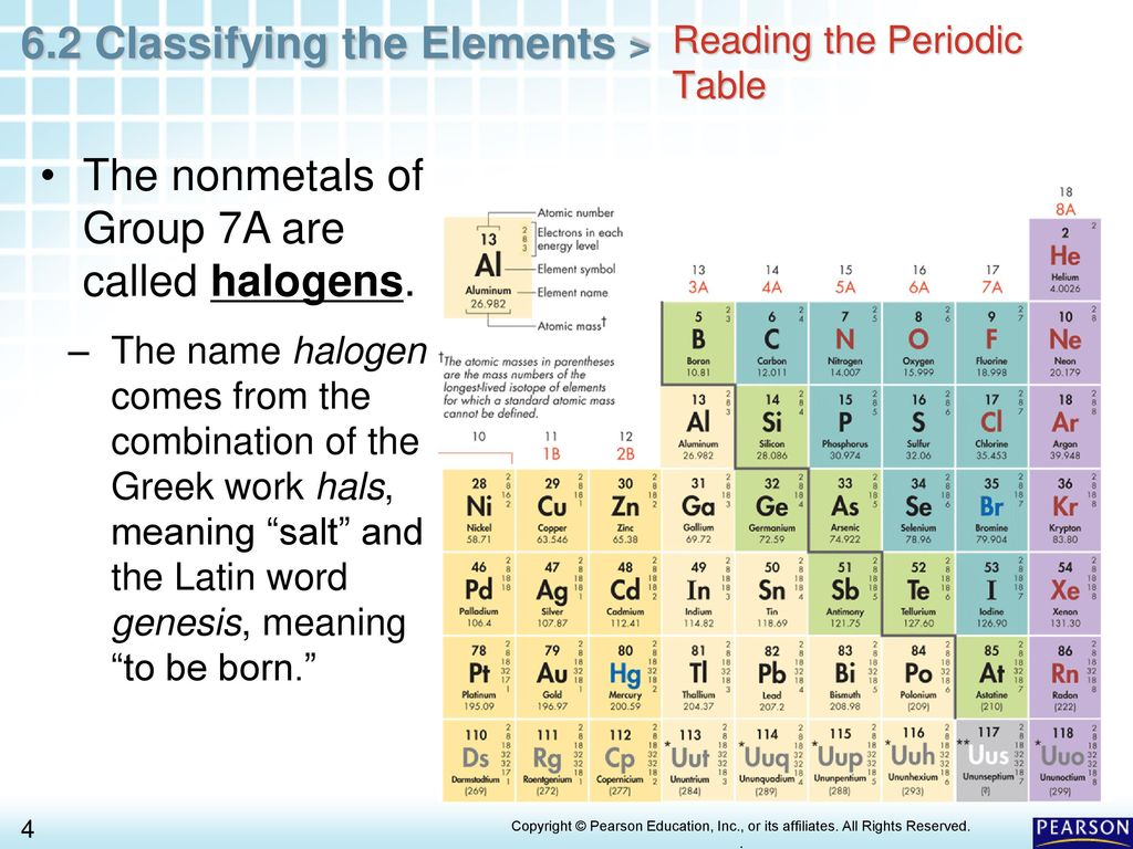 All About Webelements Periodic Table Platinum The Essentials