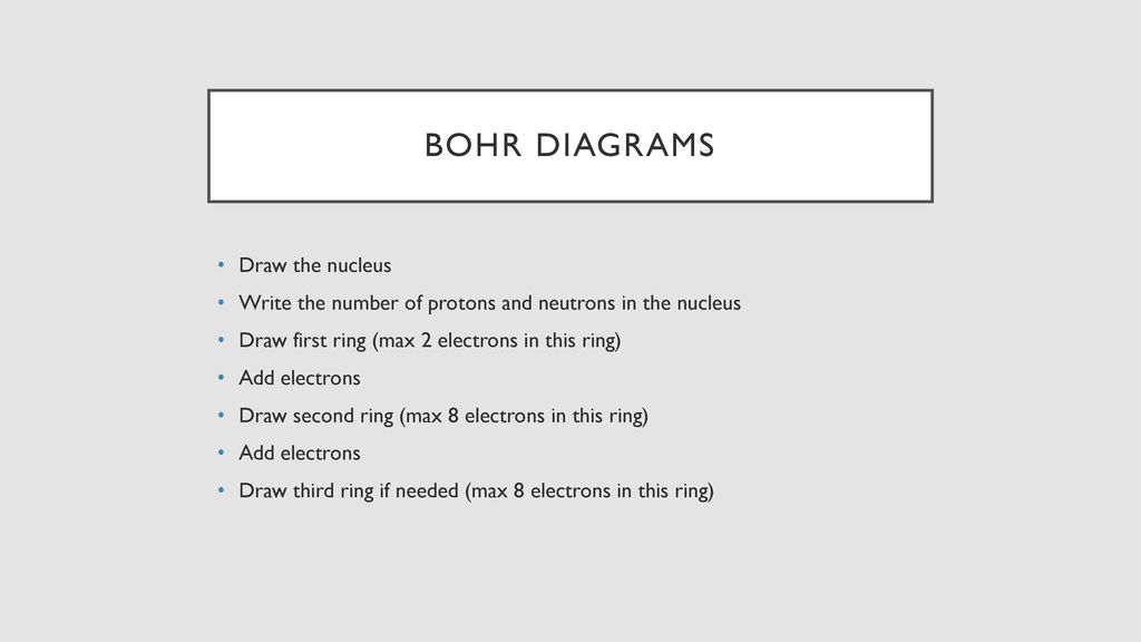 Grade 9 chemistry review ppt download 12 bohr diagrams draw ccuart Images
