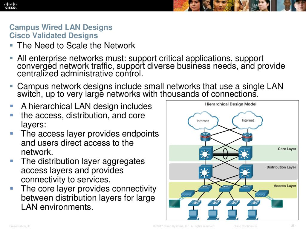 Instructor Materials Chapter 1: LAN Design - ppt download