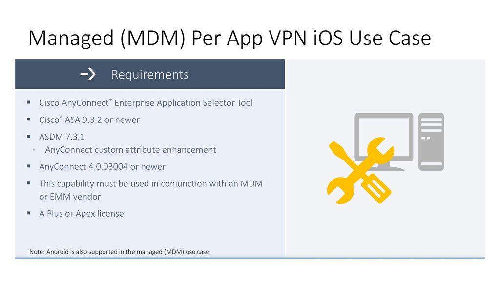 AnyConnect PerApp VPN  AnyConnect PerApp VPN Differentiate