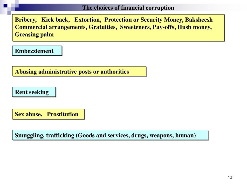 Auditors & Anti-corruption - ppt download