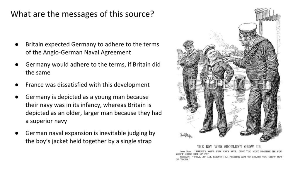 International Response To German Aggression Ppt Download