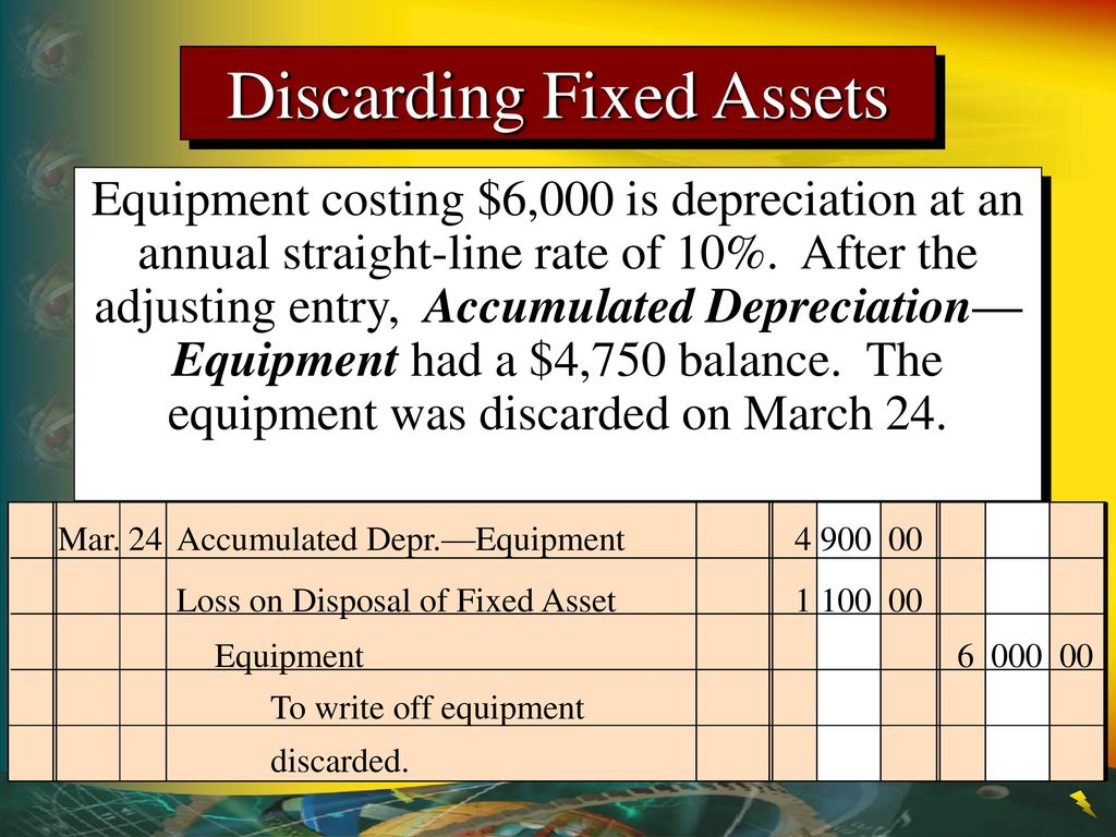 How to write off fixed assets