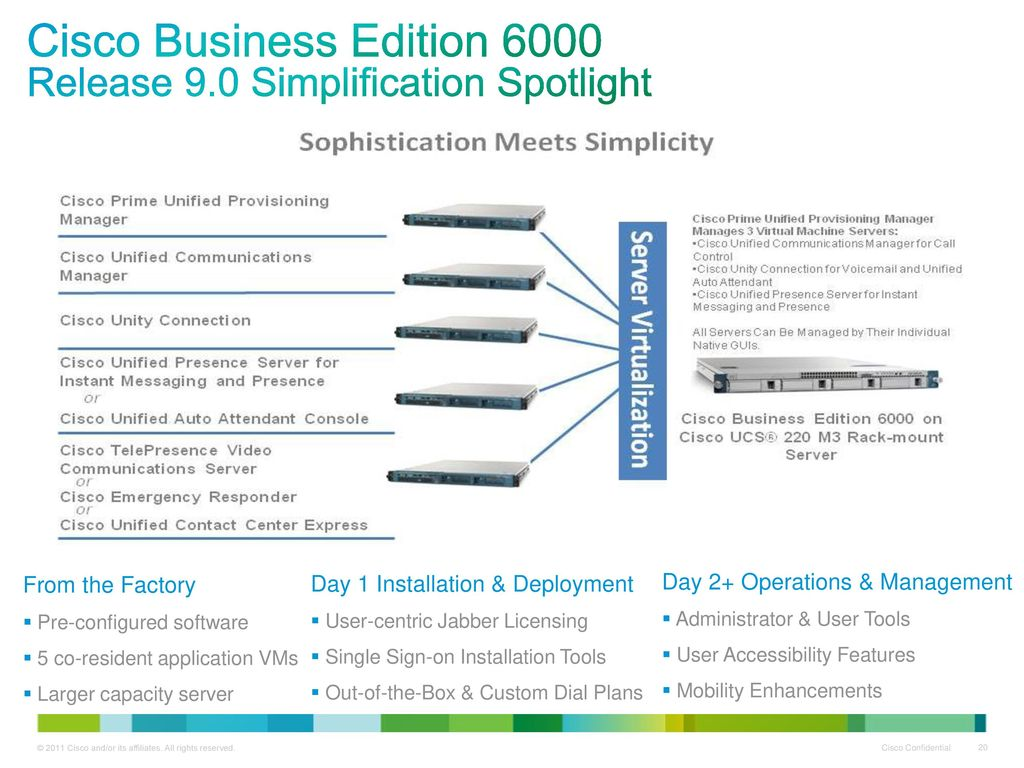 Cisco Uccollaboration For Midsize Panies Ppt Download. Cisco Business Edition 6000 Release 90 Simplification Spotlight. Wiring. Unity Spotlight Wiring Diagram 220v At Scoala.co