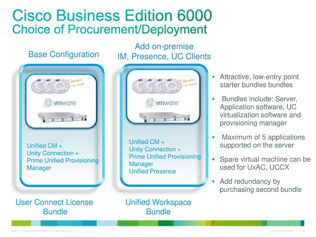 Cisco UC/Collaboration for Midsize Companies - ppt download