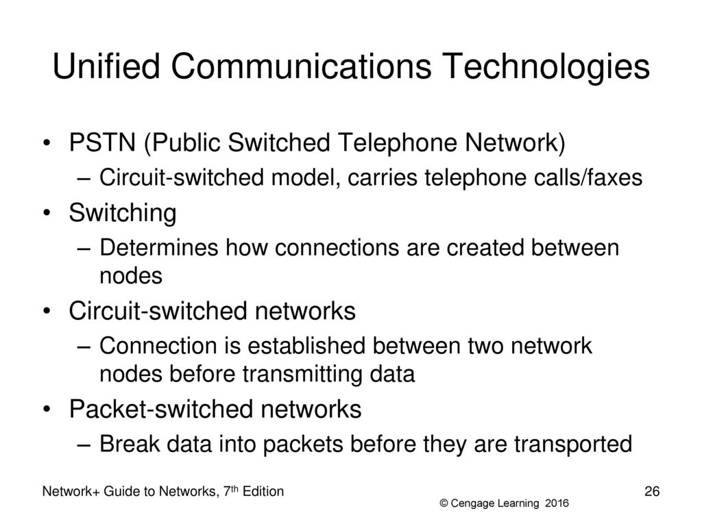 Network Guide To Networks 7th Edition Ppt Download The Tcp Ip Circuit Switching And Packet Unified Communications Technologies 27 Greatest Advantage