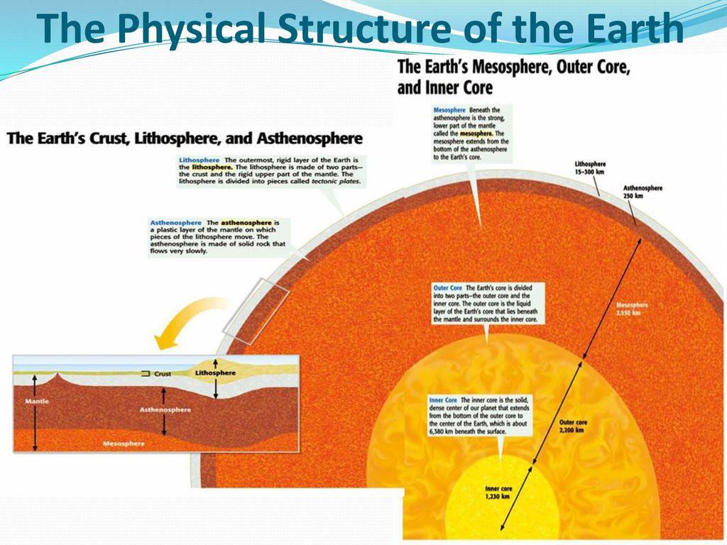 Bellwork name the layers of the earth ppt download 10 the physical structure ccuart Gallery