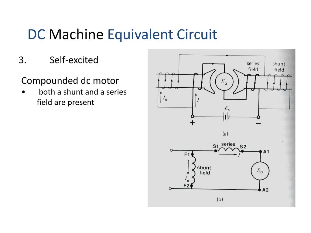 DC & AC MACHINES. - ppt download Dc Shunt Motor Wiring Diagram S S on