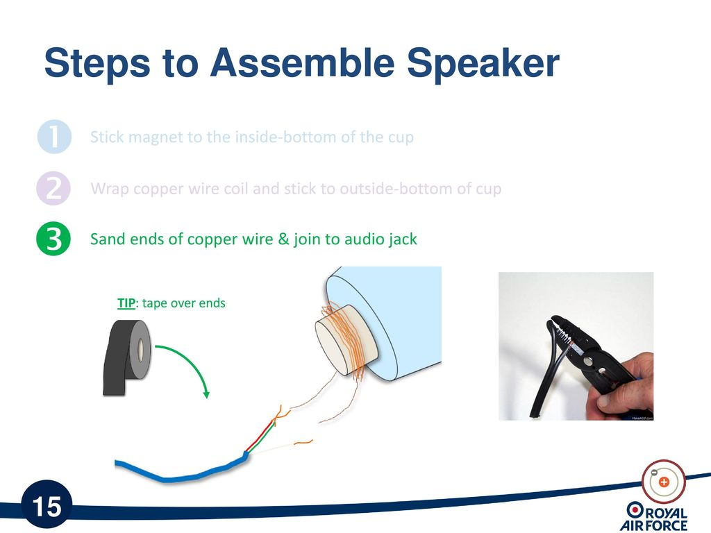 Electric circuits (and making speakers) - ppt download