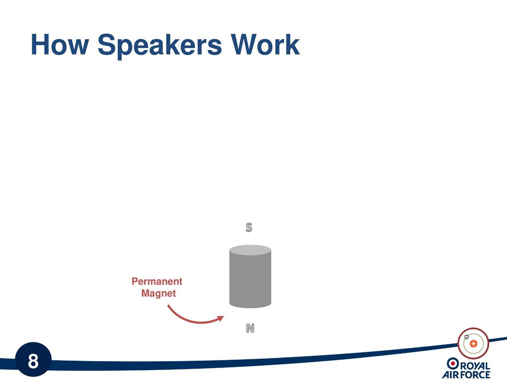 electric circuits (and making speakers) ppt download basic speaker diagram  8 how speakers work