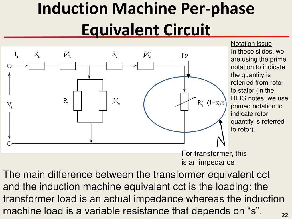 Ee Iowa State University Ppt Download Circuit Diagram Of Automatic Induction Motor Stater 22 Machine Per Phase Equivalent
