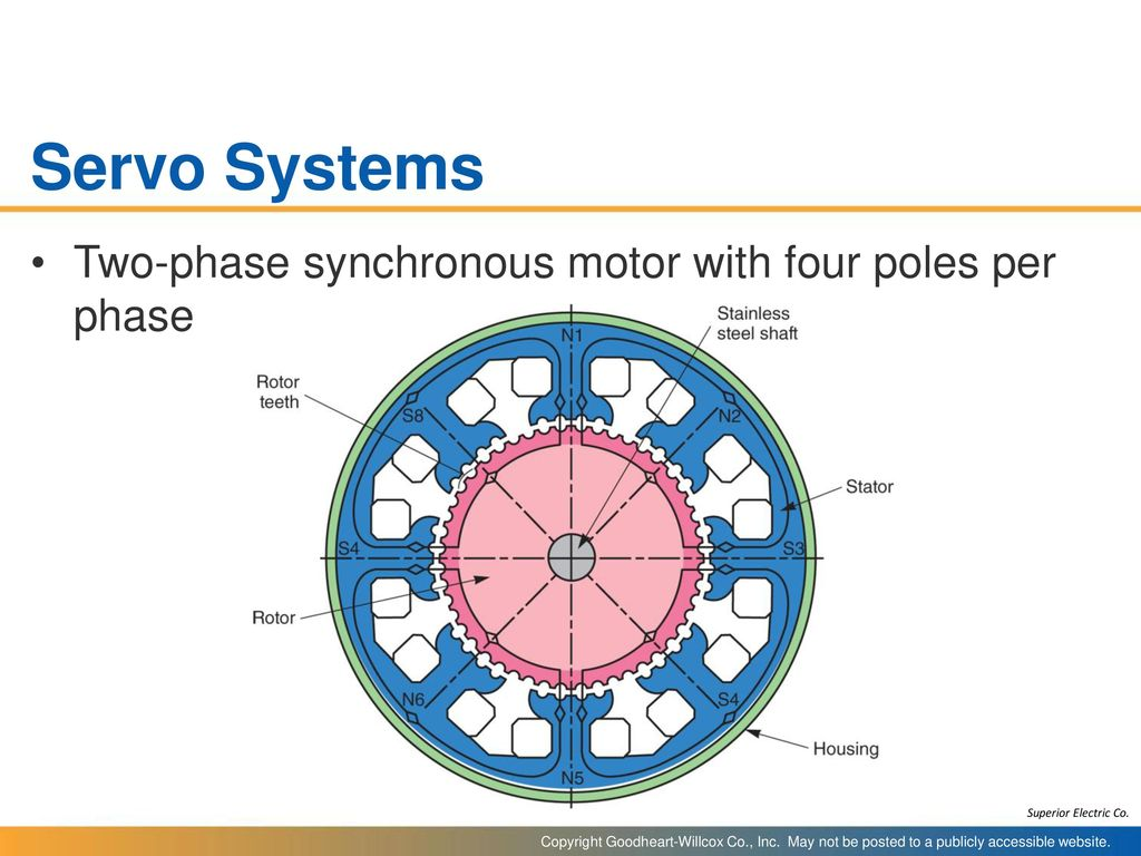 Chapter Electromechanical Systems 6. Chapter Electromechanical ...