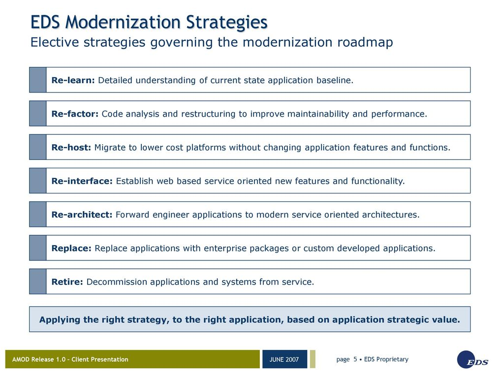 What is modernization Definition and main features