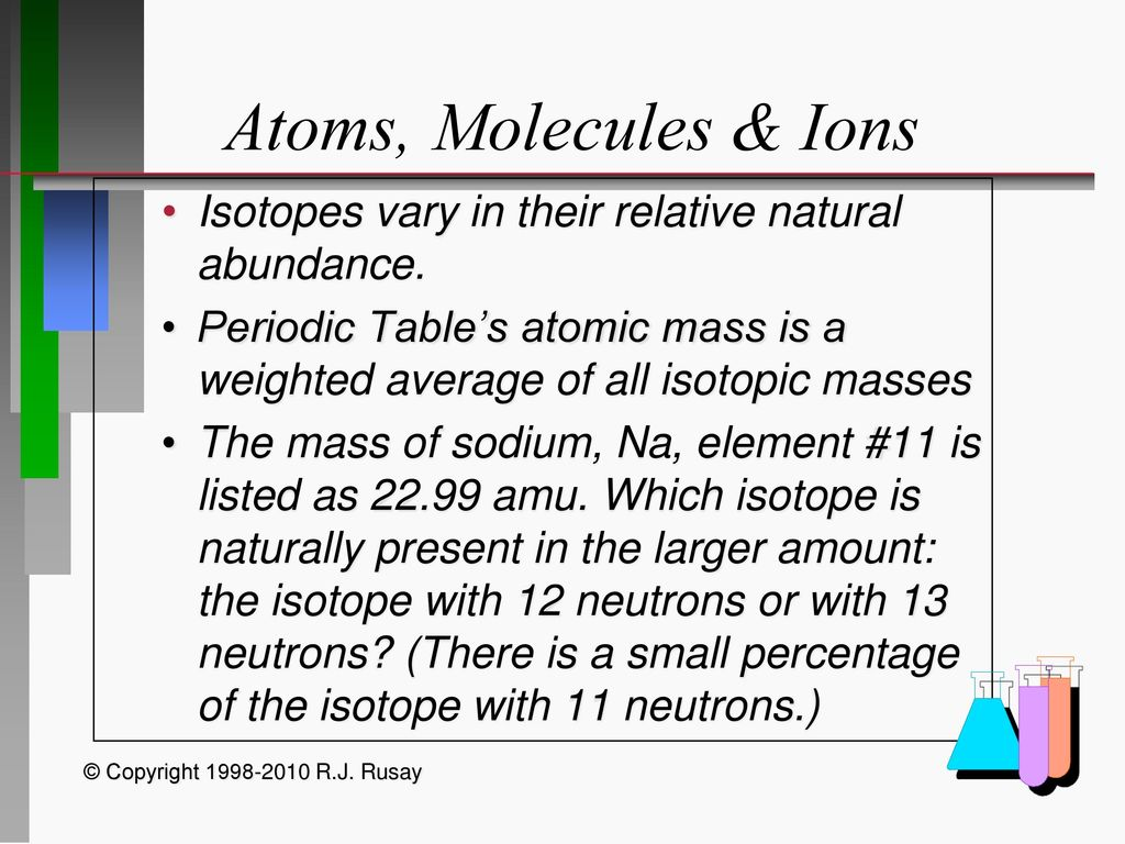 Atoms molecules ions ppt download 27 atoms molecules ions isotopes vary in their relative natural abundance periodic tables atomic mass urtaz Image collections