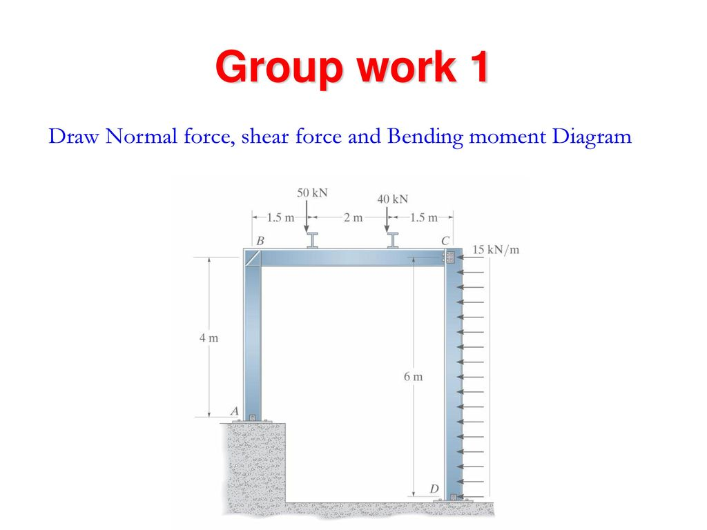 Structure Analysis I Eng Tamer Eshtawi Ppt Download Shear Bending Moment Diagrams 20 Group Work 1 Draw Normal Force And Diagram
