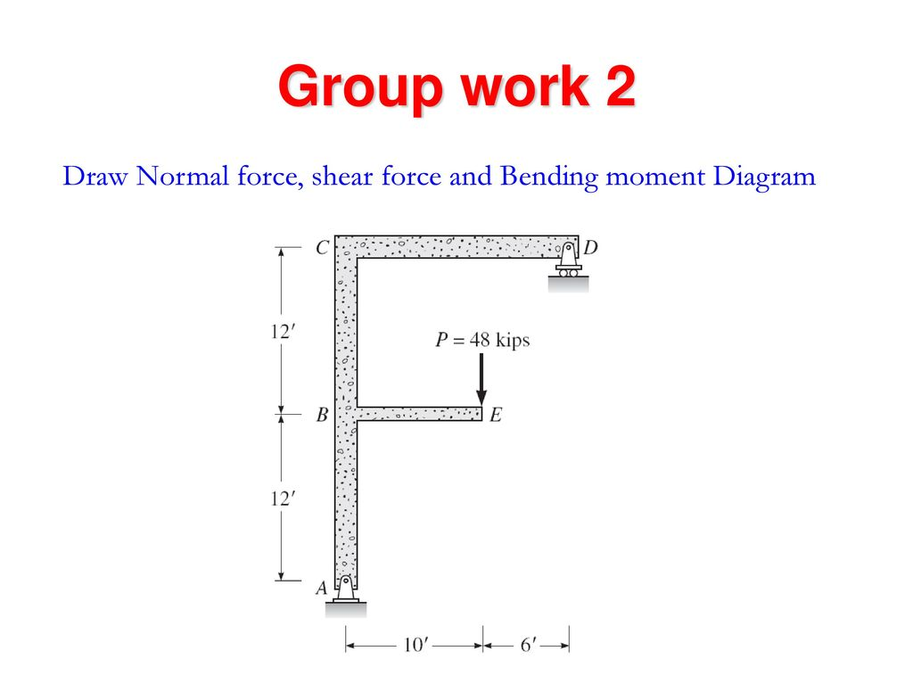 Structure Analysis I Eng Tamer Eshtawi Ppt Download Bending And Shear Force Diagrams 21 Group Work 2 Draw Normal Moment Diagram