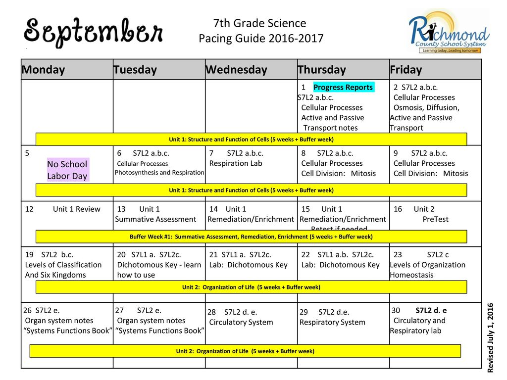 7th Grade Science Pacing Guide Monday Tuesday Wednesday