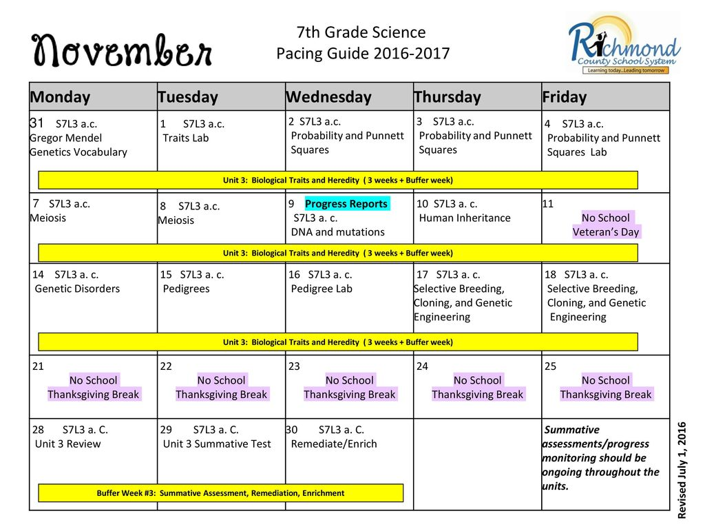 7th grade science pacing guide monday tuesday wednesday ppt download rh slideplayer com