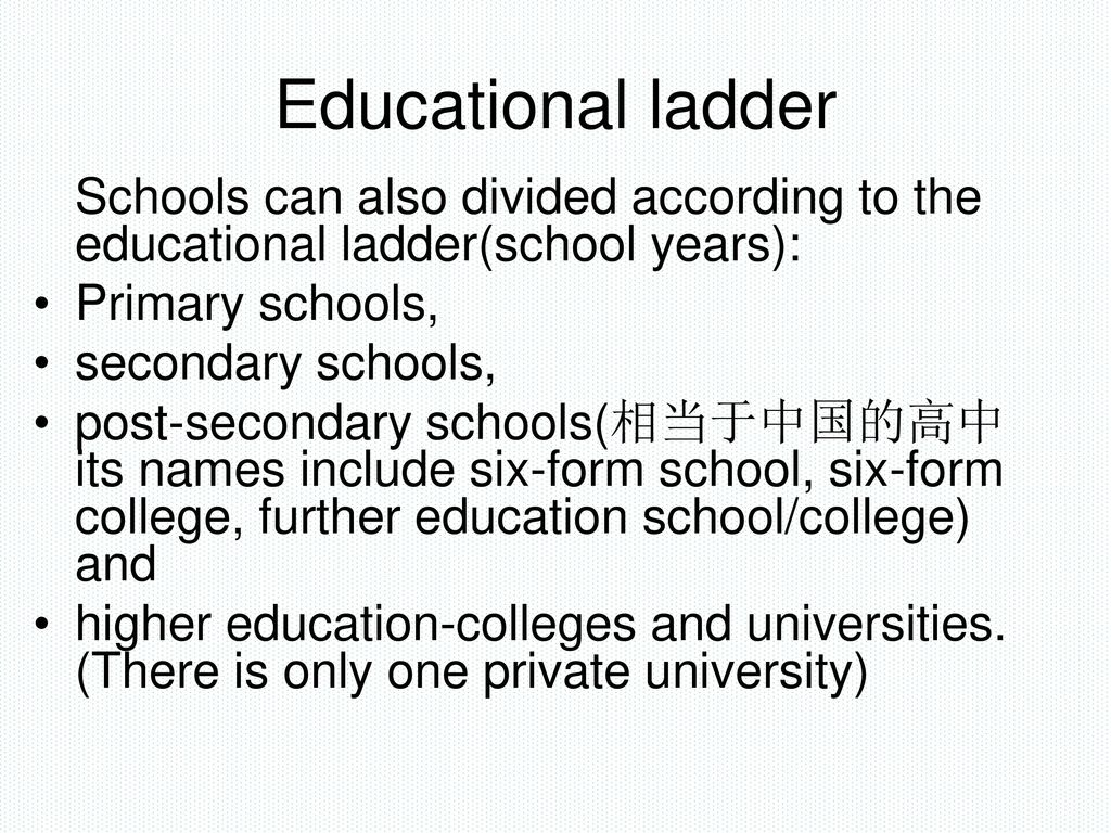 place of secondary education in the educational ladder