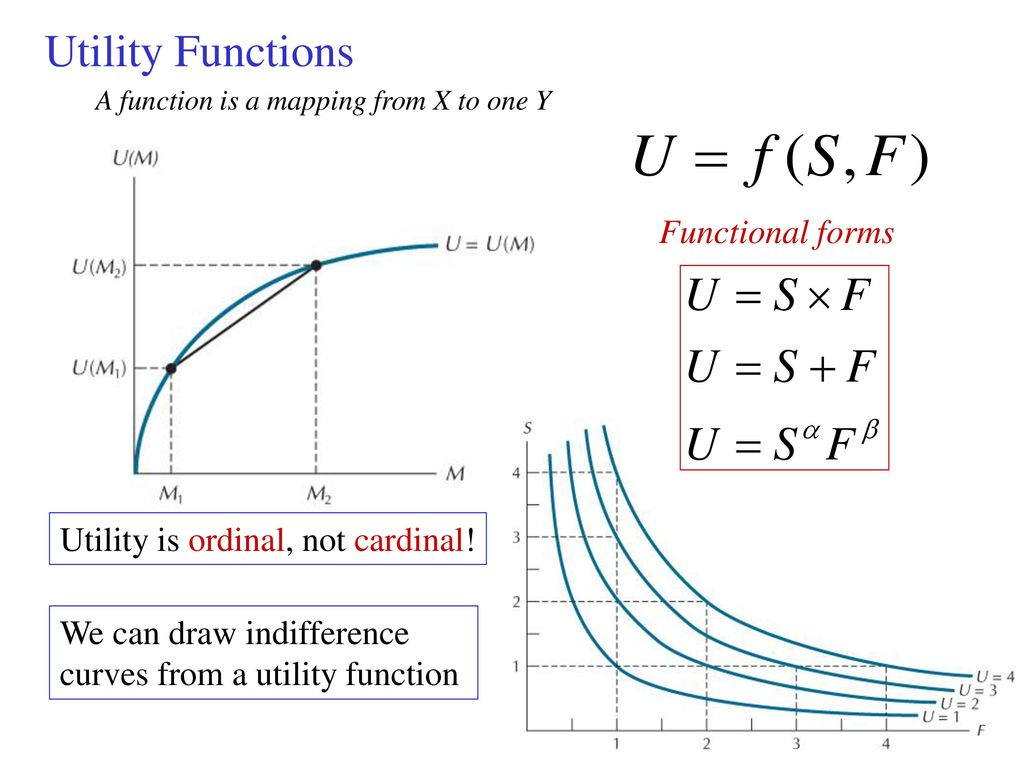 Utility function Kinds of utility functions 37