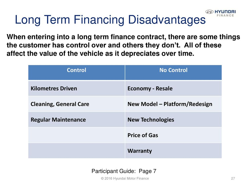 Long Term Financing Disadvantages