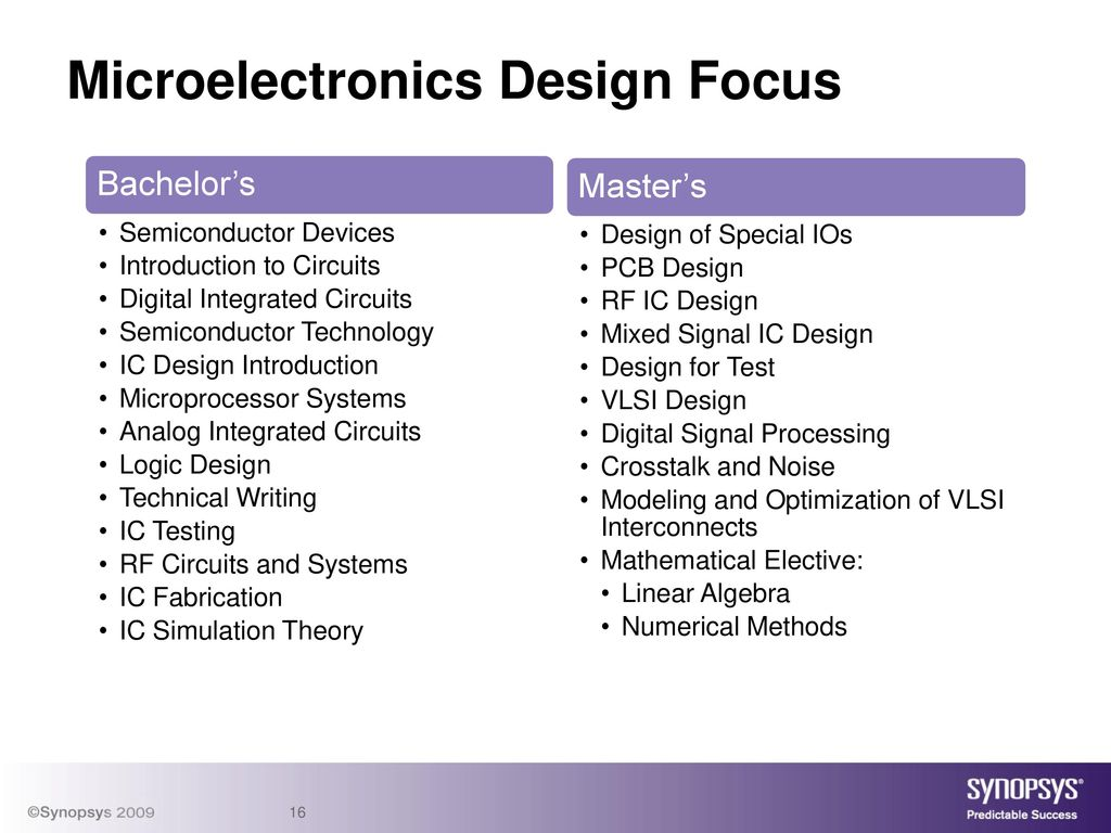Synopsys Armenia Cooperation with Universities - ppt download