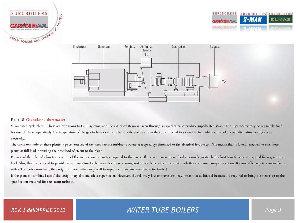 Water-tube Boilers Description of water tube boilers including ...