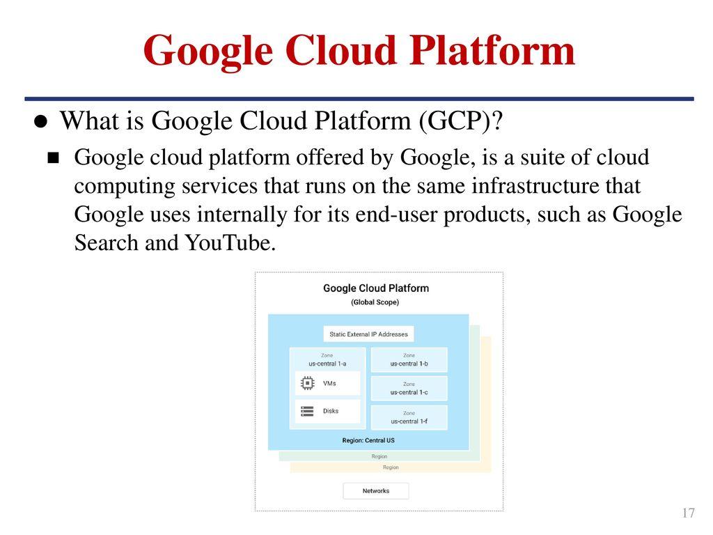 Outline Cloud Computing Amazon Web Services Azure Cloud