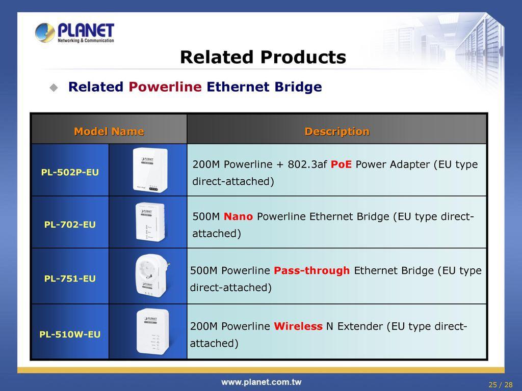 600M AV2 Powerline Ethernet Bridge - ppt download