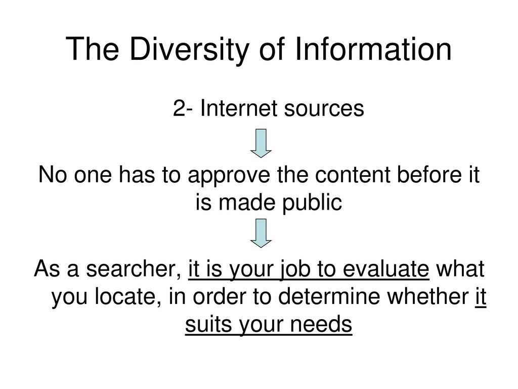 What is internet research job