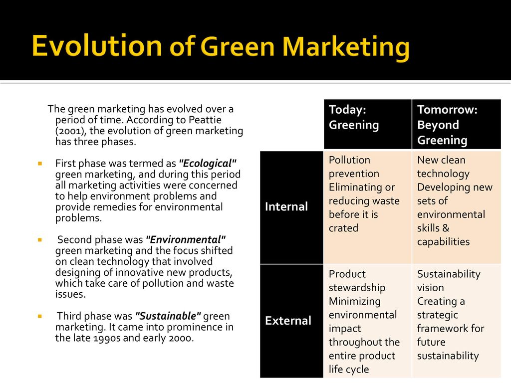 can marketing be sustainable