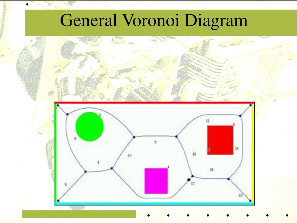 How Do I Get There Roadmap Methods Visibility Graph Voronoid Voronoi Diagram Tutorial 17 General