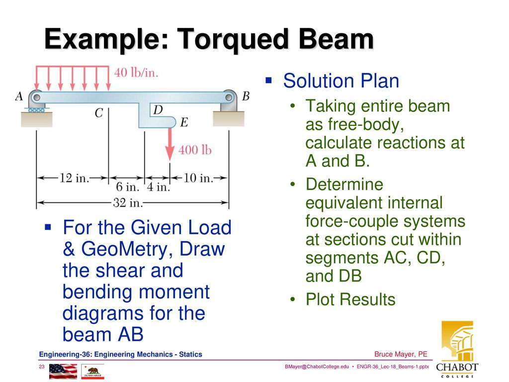 Licensed Electrical Mechanical Engineer Ppt Download Tutorial On How To Calculate Shear Force In Beams Bending Moment Diagrams For The Beam Ab Example Torqued Solution Plan