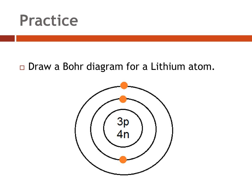 Lithium Bohr Diagram.Chemistry Part 5 More On Atoms And Ions Ppt Download