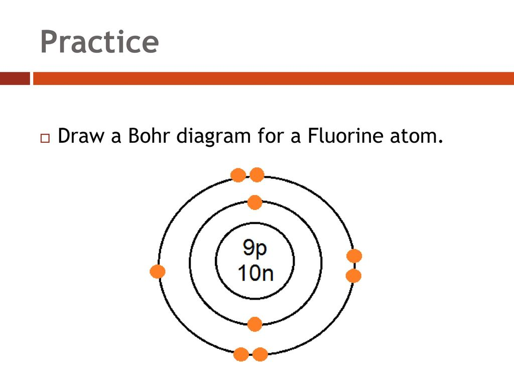 Diagram of neutral atom fluorine auto wiring diagram today chemistry part 5 more on atoms and ions ppt download rh slideplayer com 3d model of fluorine atomic structure diagram of a flourine atom ccuart Choice Image