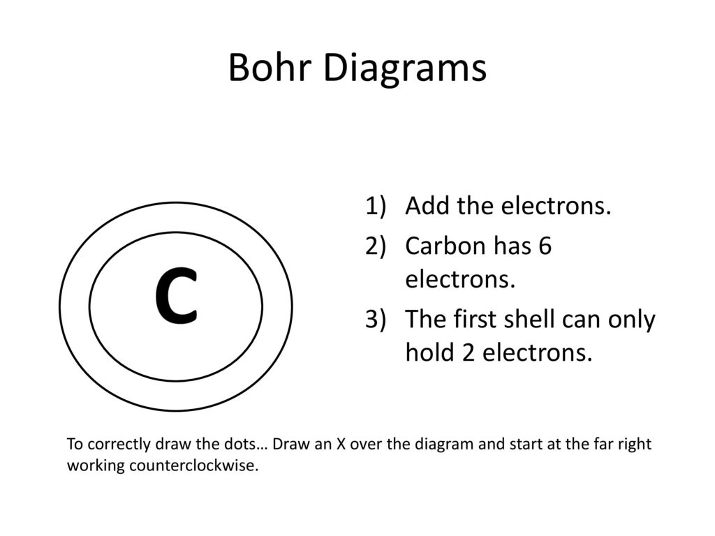 Bohr Diagram For Carbon Atom Wiring Electricity Basics 101 Oxygen Electron Shells Configuration Chemistry How To Draw Diagrams Ppt Download Rh Slideplayer Com Uranium Model Lewis Dot Structure