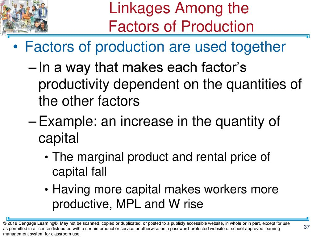 how to improve factors of production