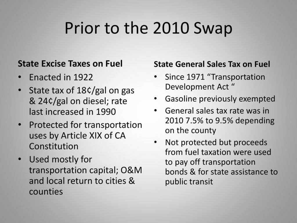 The California Gas Tax Swap Learning from a Failed