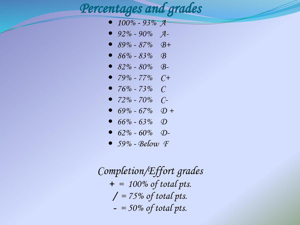 7th grade core english u s history mr banaag ppt download