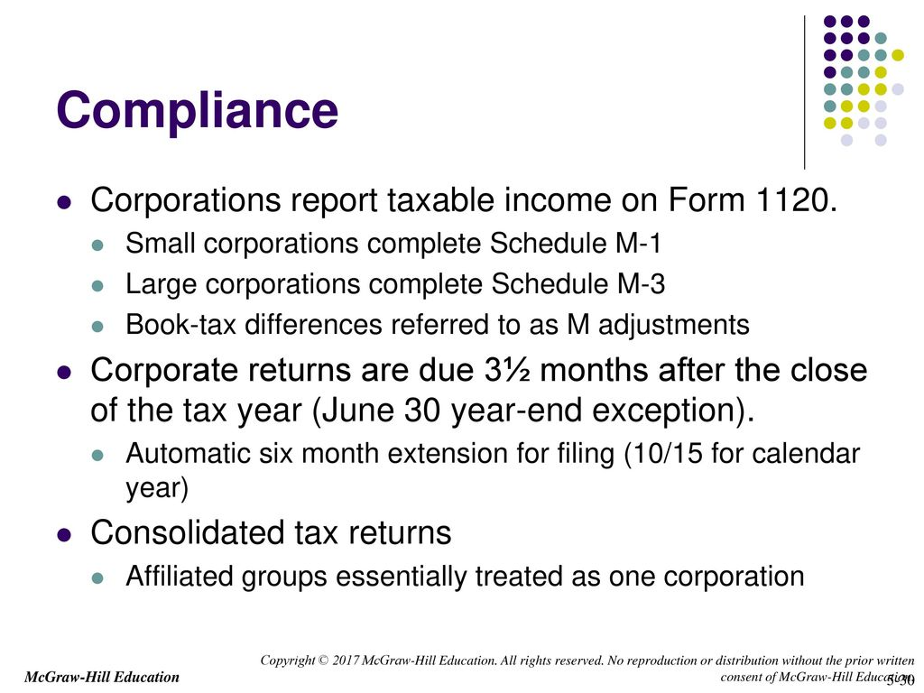 Chapter 5 Corporate Operations  - ppt download